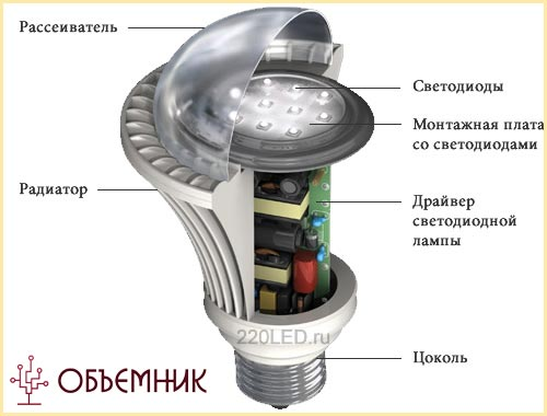 led lamp objomnik_1